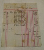 Image of Accounts relating to John Grimond Esq. dated November 1921 DUNIH 2017.1.28.8