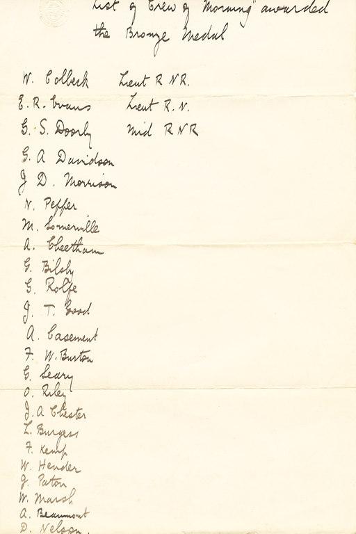 List of Morning crew awarded the polar bronze medal DUNIH 1.028
